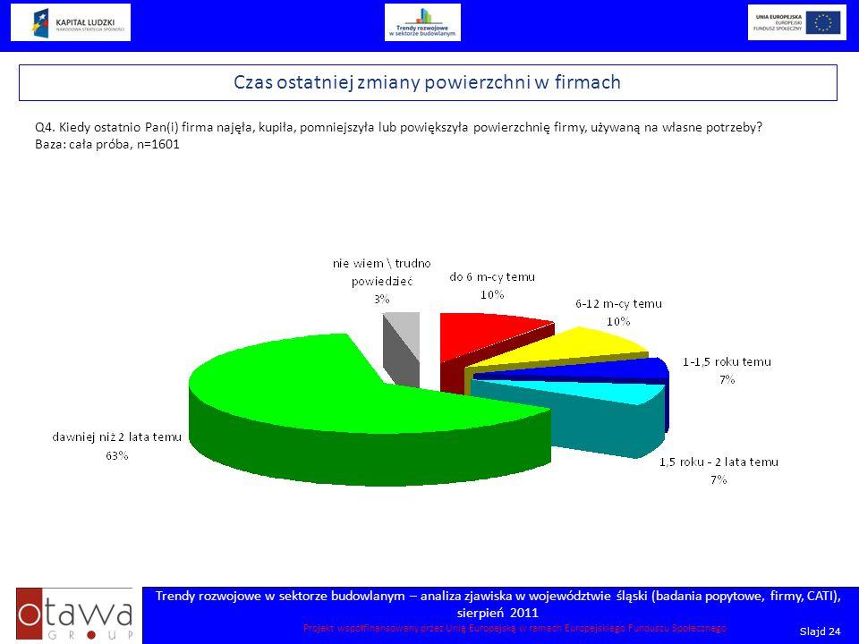 Slajd 24 Trendy rozwojowe w sektorze budowlanym – analiza zjawiska w województwie śląski (badania popytowe, firmy, CATI), sierpień 2011 Projekt współf