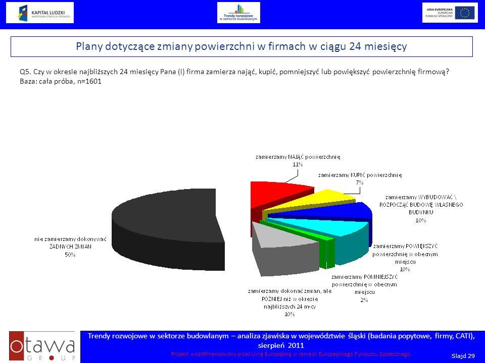 Slajd 29 Trendy rozwojowe w sektorze budowlanym – analiza zjawiska w województwie śląski (badania popytowe, firmy, CATI), sierpień 2011 Projekt współf