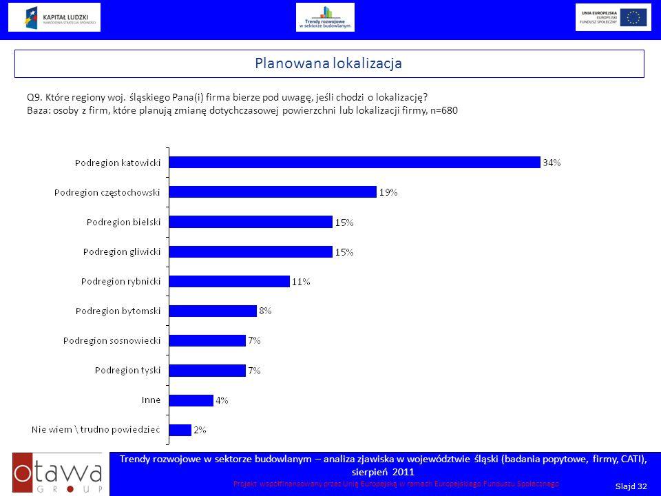 Slajd 32 Trendy rozwojowe w sektorze budowlanym – analiza zjawiska w województwie śląski (badania popytowe, firmy, CATI), sierpień 2011 Projekt współf