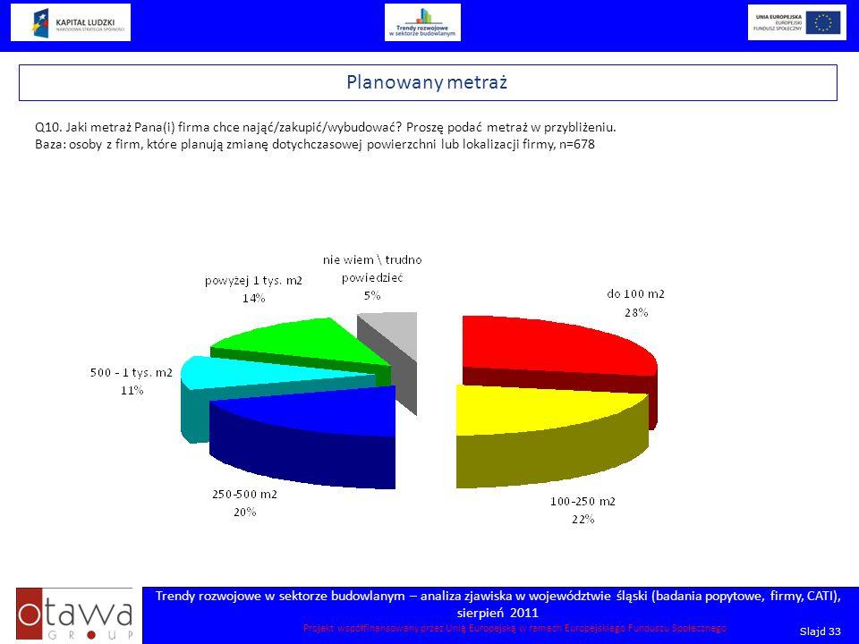 Slajd 33 Trendy rozwojowe w sektorze budowlanym – analiza zjawiska w województwie śląski (badania popytowe, firmy, CATI), sierpień 2011 Projekt współf