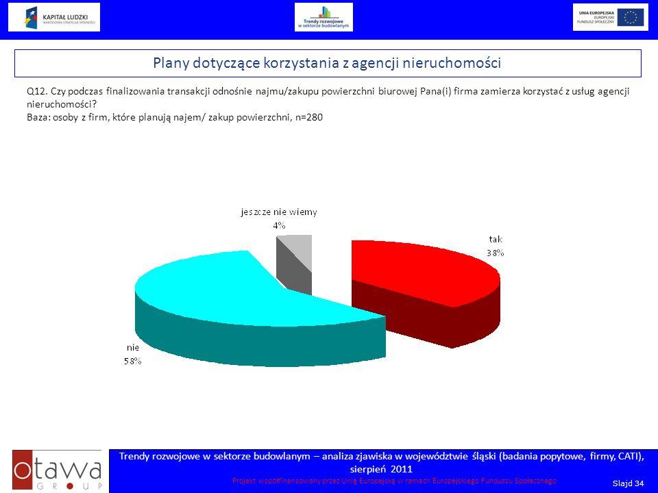 Slajd 34 Trendy rozwojowe w sektorze budowlanym – analiza zjawiska w województwie śląski (badania popytowe, firmy, CATI), sierpień 2011 Projekt współf