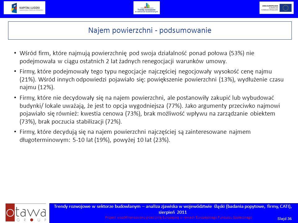 Slajd 36 Trendy rozwojowe w sektorze budowlanym – analiza zjawiska w województwie śląski (badania popytowe, firmy, CATI), sierpień 2011 Projekt współf