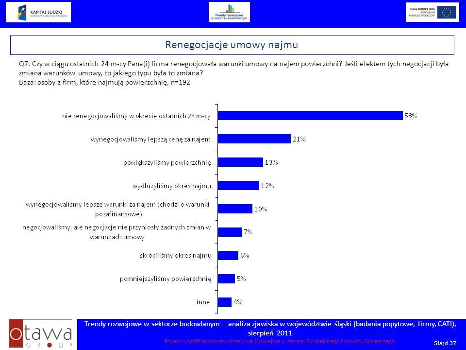 Slajd 37 Trendy rozwojowe w sektorze budowlanym – analiza zjawiska w województwie śląski (badania popytowe, firmy, CATI), sierpień 2011 Projekt współf