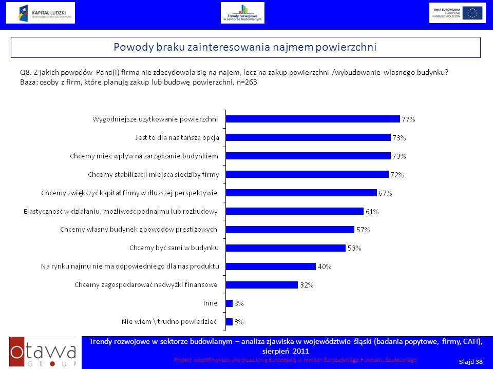 Slajd 38 Trendy rozwojowe w sektorze budowlanym – analiza zjawiska w województwie śląski (badania popytowe, firmy, CATI), sierpień 2011 Projekt współf
