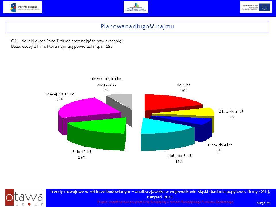 Slajd 39 Trendy rozwojowe w sektorze budowlanym – analiza zjawiska w województwie śląski (badania popytowe, firmy, CATI), sierpień 2011 Projekt współf