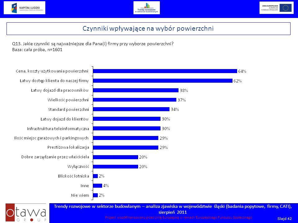 Slajd 42 Trendy rozwojowe w sektorze budowlanym – analiza zjawiska w województwie śląski (badania popytowe, firmy, CATI), sierpień 2011 Projekt współf