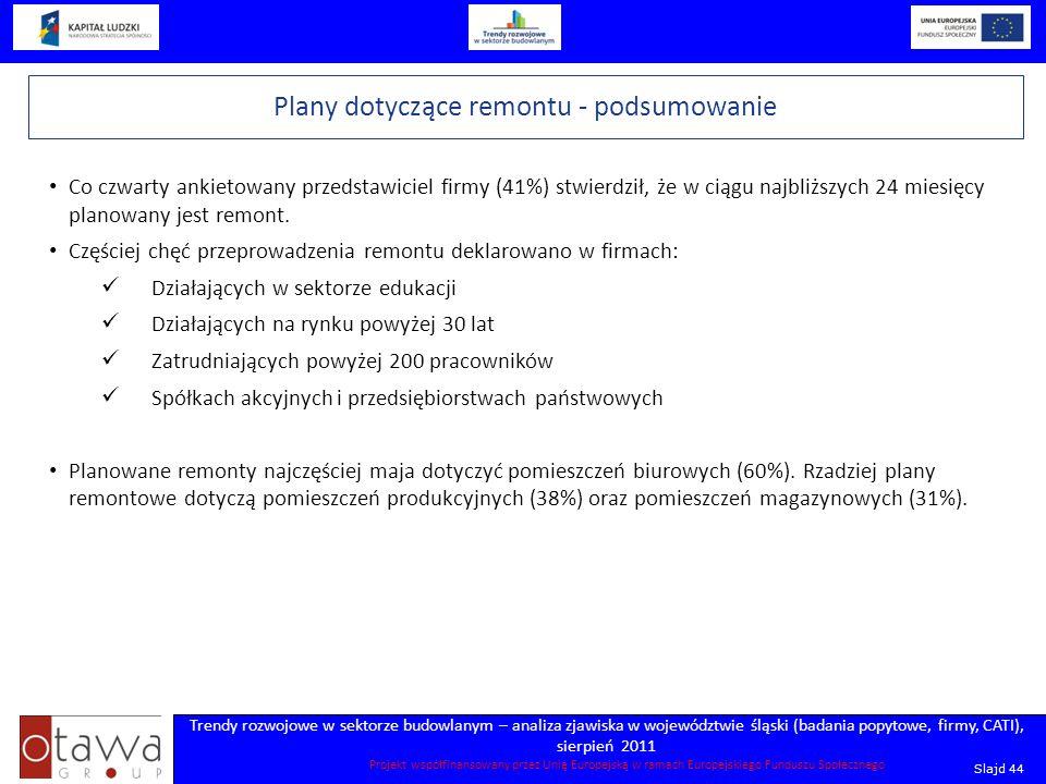 Slajd 44 Trendy rozwojowe w sektorze budowlanym – analiza zjawiska w województwie śląski (badania popytowe, firmy, CATI), sierpień 2011 Projekt współf
