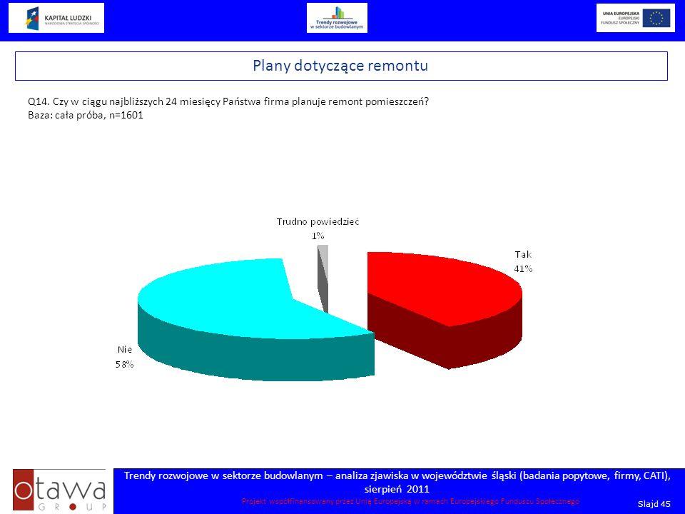 Slajd 45 Trendy rozwojowe w sektorze budowlanym – analiza zjawiska w województwie śląski (badania popytowe, firmy, CATI), sierpień 2011 Projekt współf