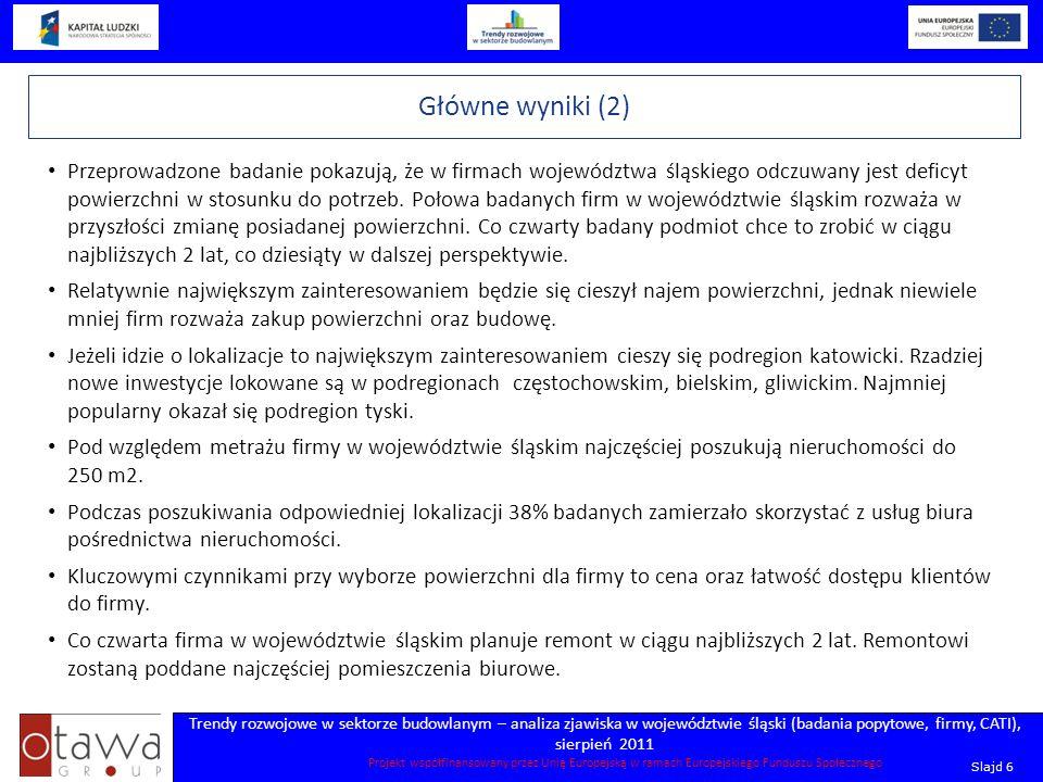 Slajd 6 Trendy rozwojowe w sektorze budowlanym – analiza zjawiska w województwie śląski (badania popytowe, firmy, CATI), sierpień 2011 Projekt współfi