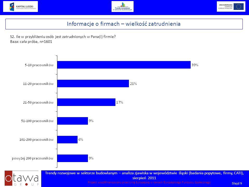 Slajd 9 Trendy rozwojowe w sektorze budowlanym – analiza zjawiska w województwie śląski (badania popytowe, firmy, CATI), sierpień 2011 Projekt współfi