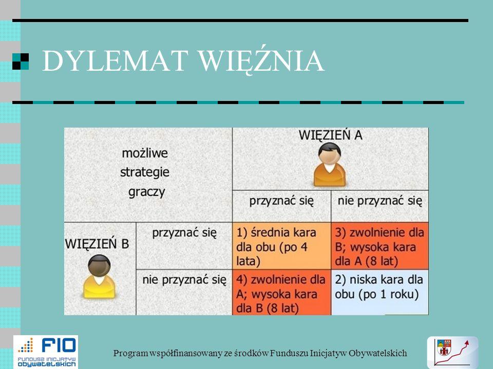 DYLEMAT WIĘŹNIA Program współfinansowany ze środków Funduszu Inicjatyw Obywatelskich