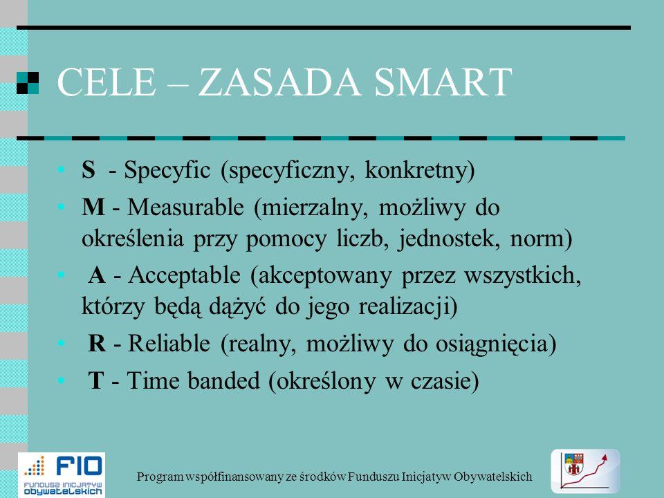CELE – ZASADA SMART S - Specyfic (specyficzny, konkretny) M - Measurable (mierzalny, możliwy do określenia przy pomocy liczb, jednostek, norm) A - Acc