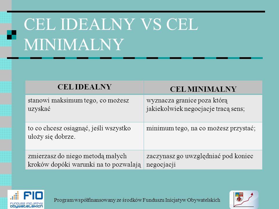CEL IDEALNY VS CEL MINIMALNY CEL IDEALNY CEL MINIMALNY stanowi maksimum tego, co możesz uzyskać wyznacza granice poza którą jakiekolwiek negocjacje tr