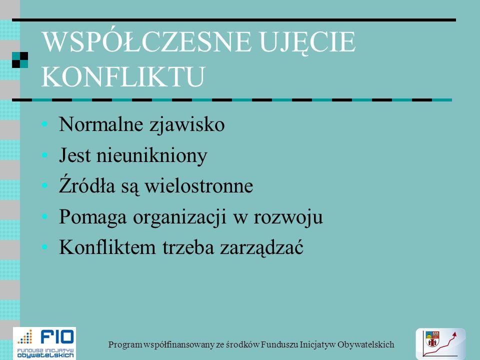 NEGOCJACJE – MATRYCA W ANALIZY SYTUACJI JAOPONENT 1OPONENT 2OPONENT 3ZGODNOŚĆ/ NIEZGODNOŚĆ KON- TEKST CEL 1 CEL 2 CEL 3 CEL 4 Program współfinansowany ze środków Funduszu Inicjatyw Obywatelskich