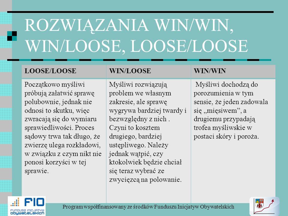 ROZWIĄZANIA WIN/WIN, WIN/LOOSE, LOOSE/LOOSE LOOSE/LOOSEWIN/LOOSEWIN/WIN Początkowo myśliwi próbują załatwić sprawę polubownie, jednak nie odnosi to sk