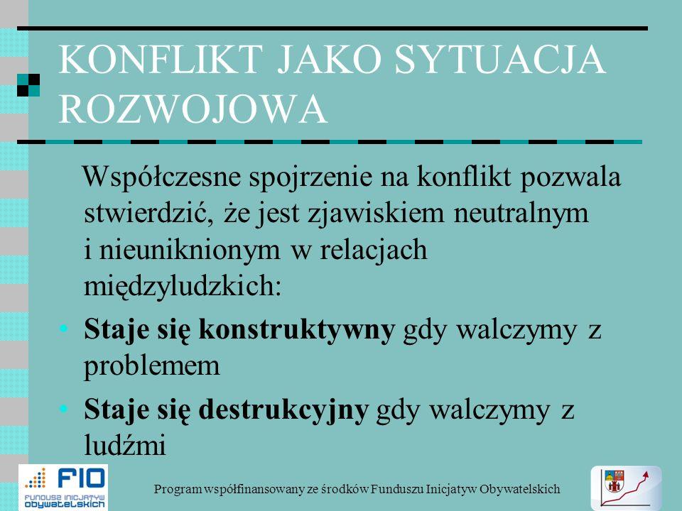 PIRAMIDA EFEKTYWNOŚCI NEGOCJACJI S.