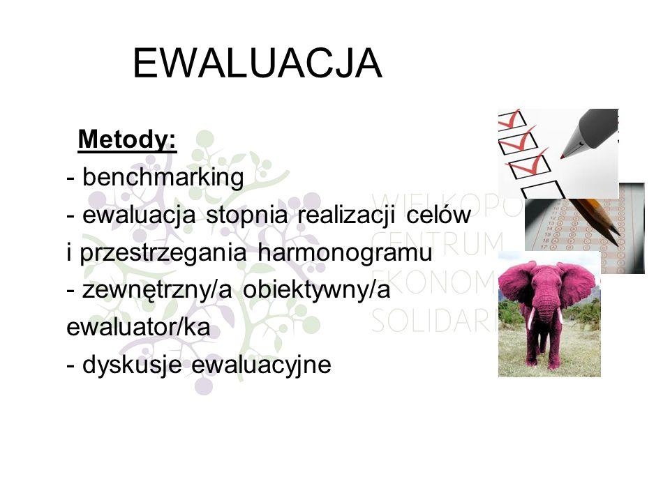 EWALUACJA Metody: - benchmarking - ewaluacja stopnia realizacji celów i przestrzegania harmonogramu - zewnętrzny/a obiektywny/a ewaluator/ka - dyskusj