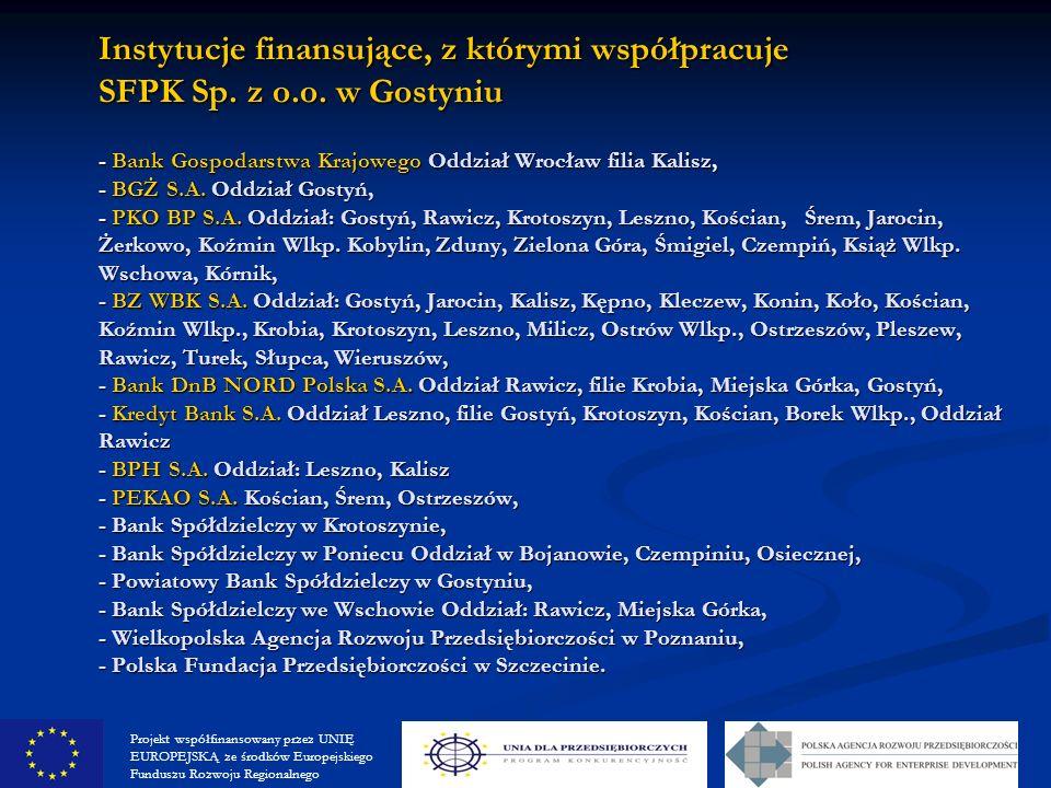 Instytucje finansujące, z którymi współpracuje SFPK Sp.