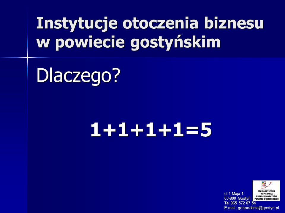 Instytucje otoczenia biznesu w powiecie gostyńskim Dlaczego?1+1+1+1=5 ul.1 Maja 1 63-800 Gostyń Tel.065 572 07 54 E-mail: gospodarka@gostyn.pl
