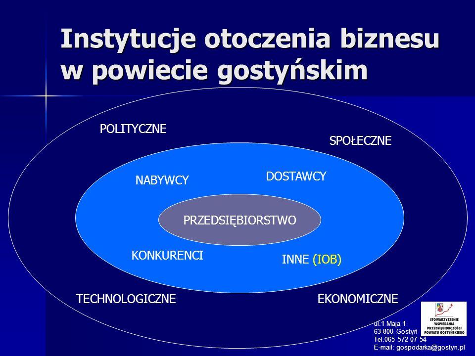 Instytucje otoczenia biznesu w powiecie gostyńskim ul.1 Maja 1 63-800 Gostyń Tel.065 572 07 54 E-mail: gospodarka@gostyn.pl PRZEDSIĘBIORSTWO NABYWCY D