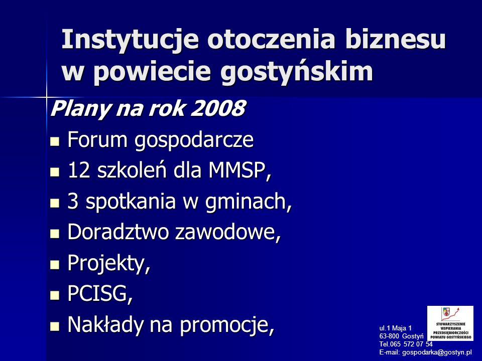 Instytucje otoczenia biznesu w powiecie gostyńskim Plany na rok 2008 Forum gospodarcze Forum gospodarcze 12 szkoleń dla MMSP, 12 szkoleń dla MMSP, 3 s