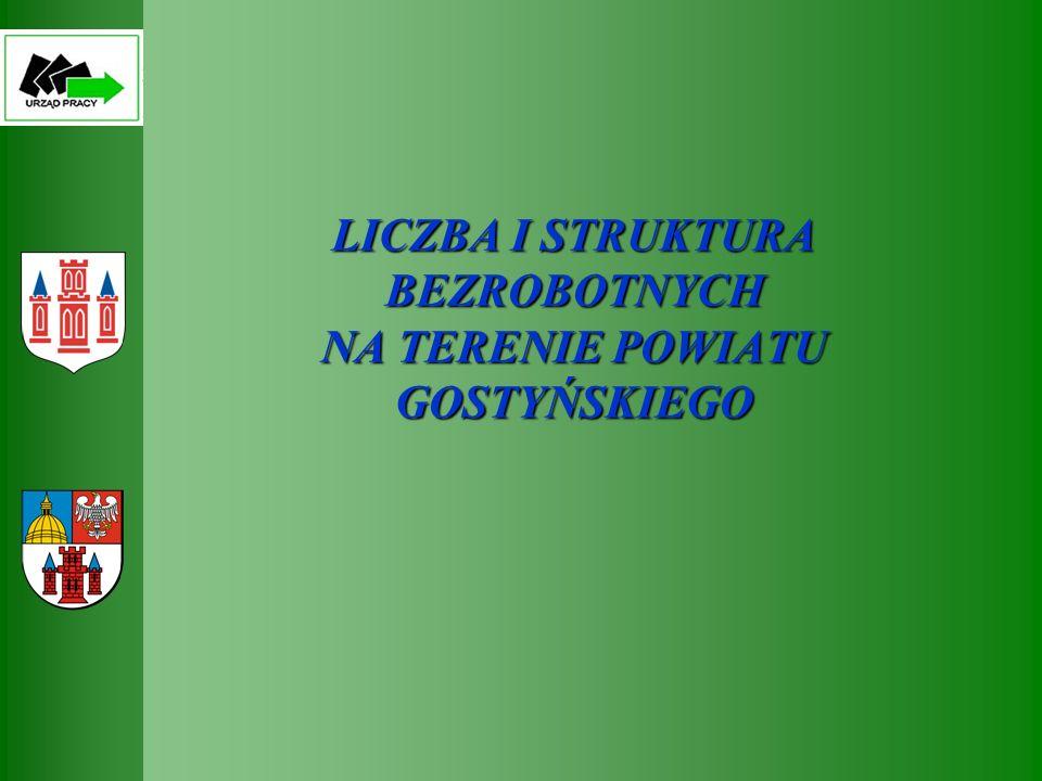 Stopa bezrobocia w powiecie gostyńskim wg stanu na dzień 31.10.2007 r.