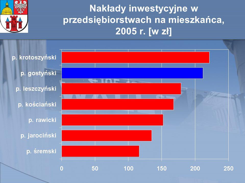 Nakłady inwestycyjne w przedsiębiorstwach na mieszkańca, 2005 r. [w zł]