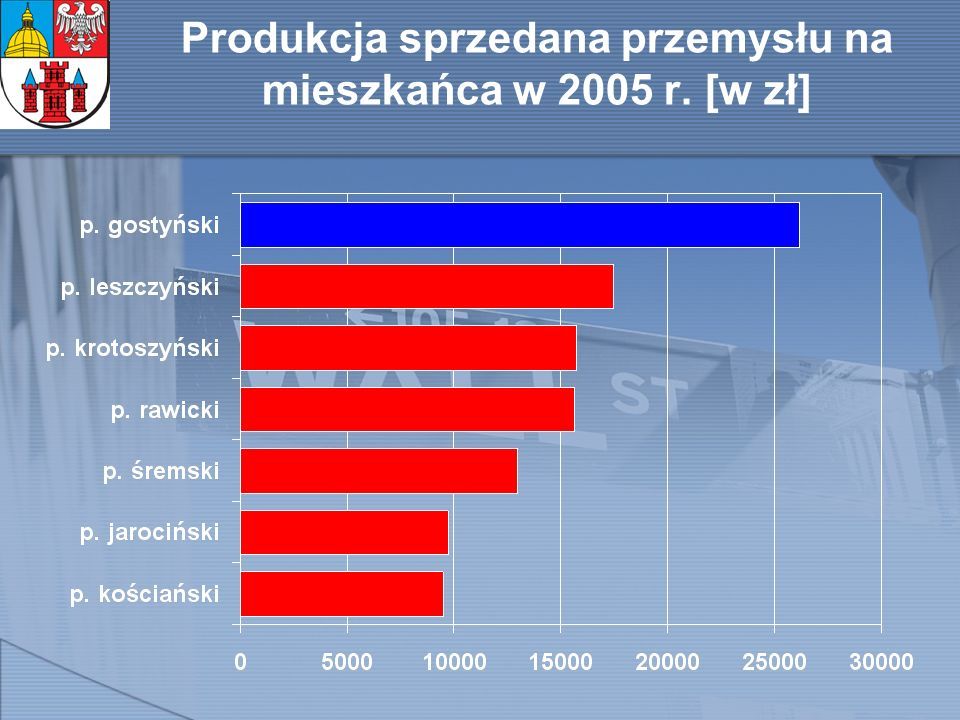 Produkcja sprzedana przemysłu na mieszkańca w 2005 r. [w zł]