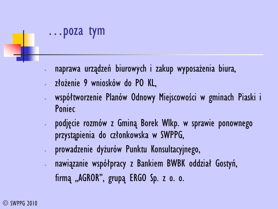 - naprawa urządzeń biurowych i zakup wyposażenia biura, - złożenie 9 wniosków do PO KL, - współtworzenie Planów Odnowy Miejscowości w gminach Piaski i Poniec - podjęcie rozmów z Gminą Borek Wlkp.