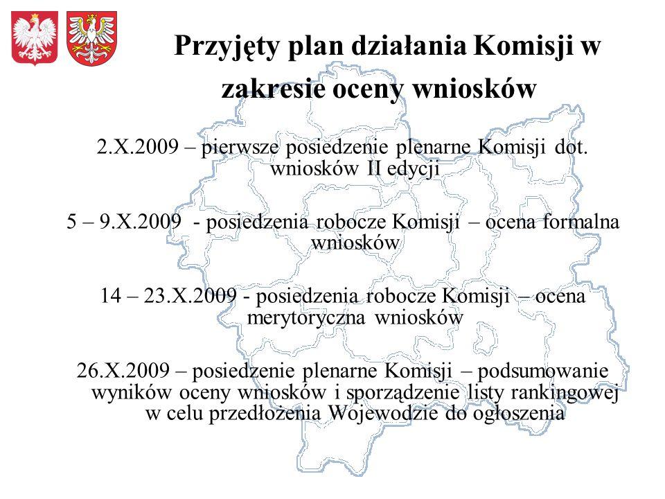 Przyjęty plan działania Komisji w zakresie oceny wniosków 2.X.2009 – pierwsze posiedzenie plenarne Komisji dot.