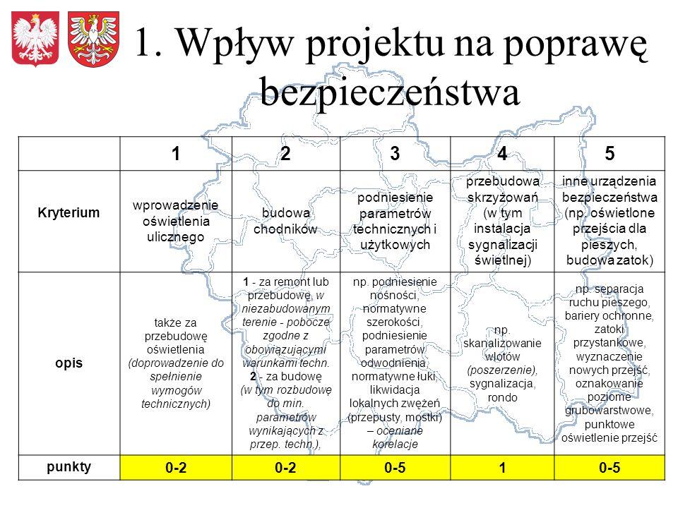 1. Wpływ projektu na poprawę bezpieczeństwa 12345 Kryterium wprowadzenie oświetlenia ulicznego budowa chodników podniesienie parametrów technicznych i