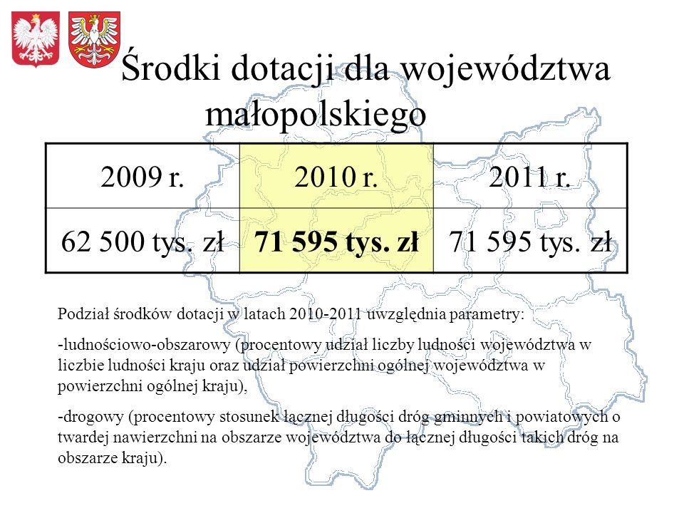 Środki dotacji dla województwa małopolskiego 2009 r.2010 r.2011 r.