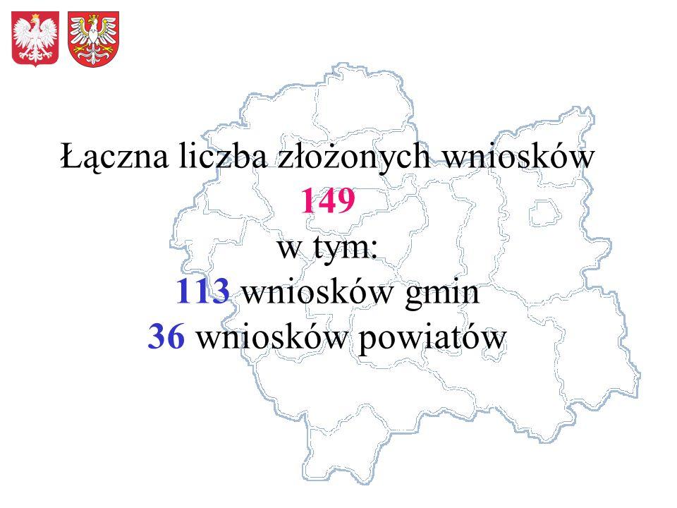 dotyczą 230,05 km dróg gminnych łączna kwota wnioskowanego dofinansowania wynosi 101.042,1 tys.