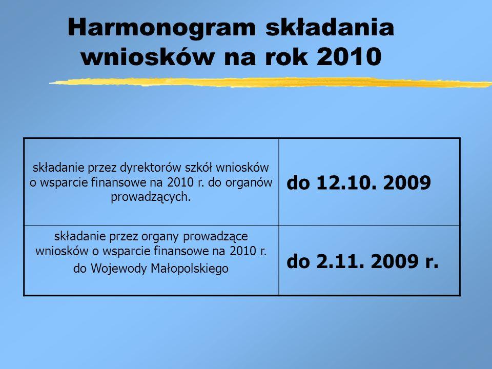 Harmonogram składania wniosków na rok 2010 składanie przez dyrektorów szkół wniosków o wsparcie finansowe na 2010 r.