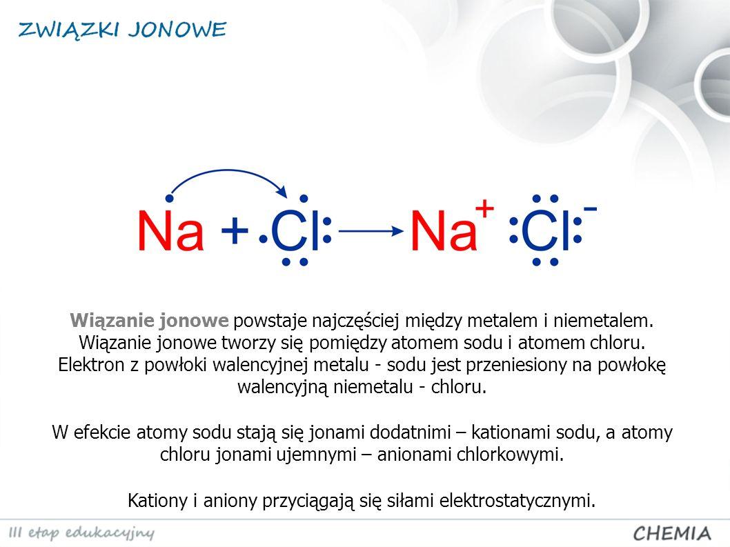 Wiązanie jonowe powstaje najczęściej między metalem i niemetalem.