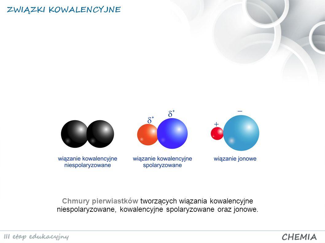 Chmury pierwiastków tworzących wiązania kowalencyjne niespolaryzowane, kowalencyjne spolaryzowane oraz jonowe.