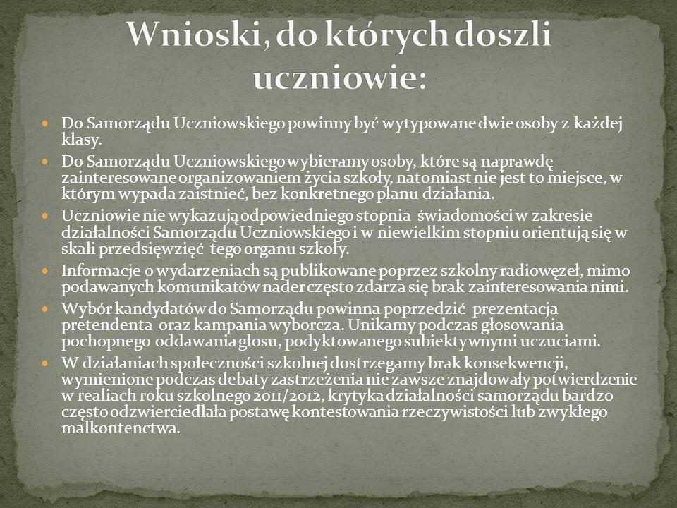 Do Samorządu Uczniowskiego powinny być wytypowane dwie osoby z każdej klasy. Do Samorządu Uczniowskiego wybieramy osoby, które są naprawdę zainteresow