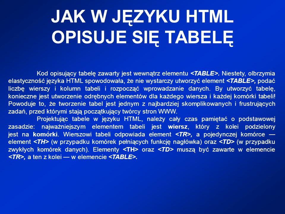 JAK W JĘZYKU HTML OPISUJE SIĘ TABELĘ Kod opisujący tabelę zawarty jest wewnątrz elementu. Niestety, olbrzymia elastyczność języka HTML spowodowała, że