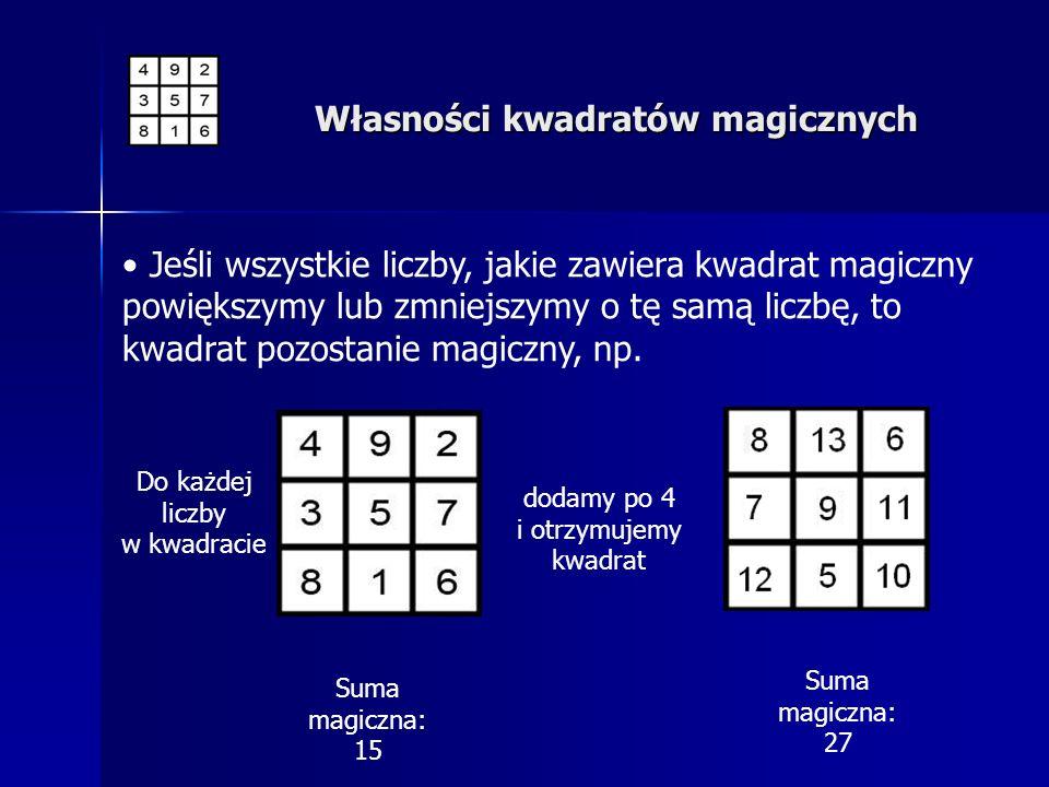 Własności kwadratów magicznych Jeśli wszystkie liczby, jakie zawiera kwadrat magiczny powiększymy lub zmniejszymy o tę samą liczbę, to kwadrat pozosta