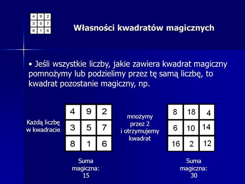 Własności kwadratów magicznych Jeśli wszystkie liczby, jakie zawiera kwadrat magiczny pomnożymy lub podzielimy przez tę samą liczbę, to kwadrat pozost
