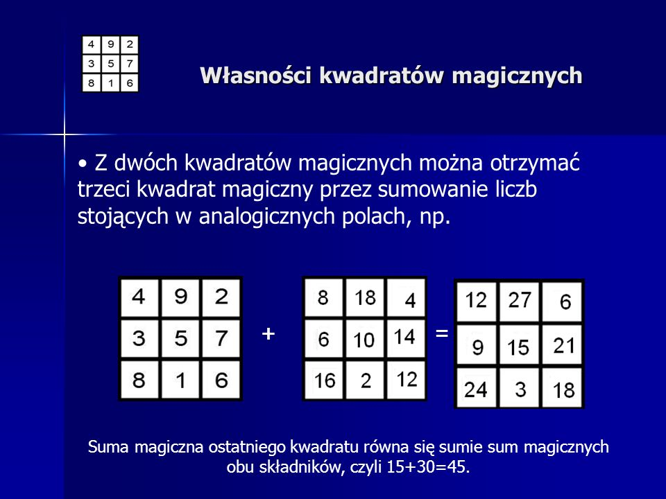 Z dwóch kwadratów magicznych można otrzymać trzeci kwadrat magiczny przez sumowanie liczb stojących w analogicznych polach, np. += Własności kwadratów