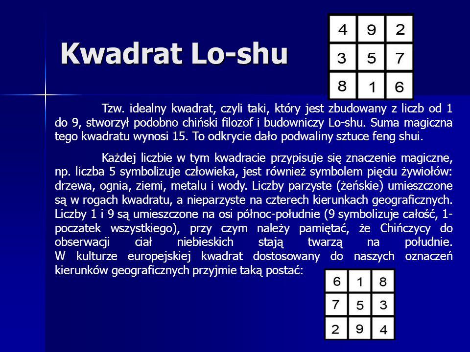 Kwadrat Lo-shu Tzw. idealny kwadrat, czyli taki, który jest zbudowany z liczb od 1 do 9, stworzył podobno chiński filozof i budowniczy Lo-shu. Suma ma