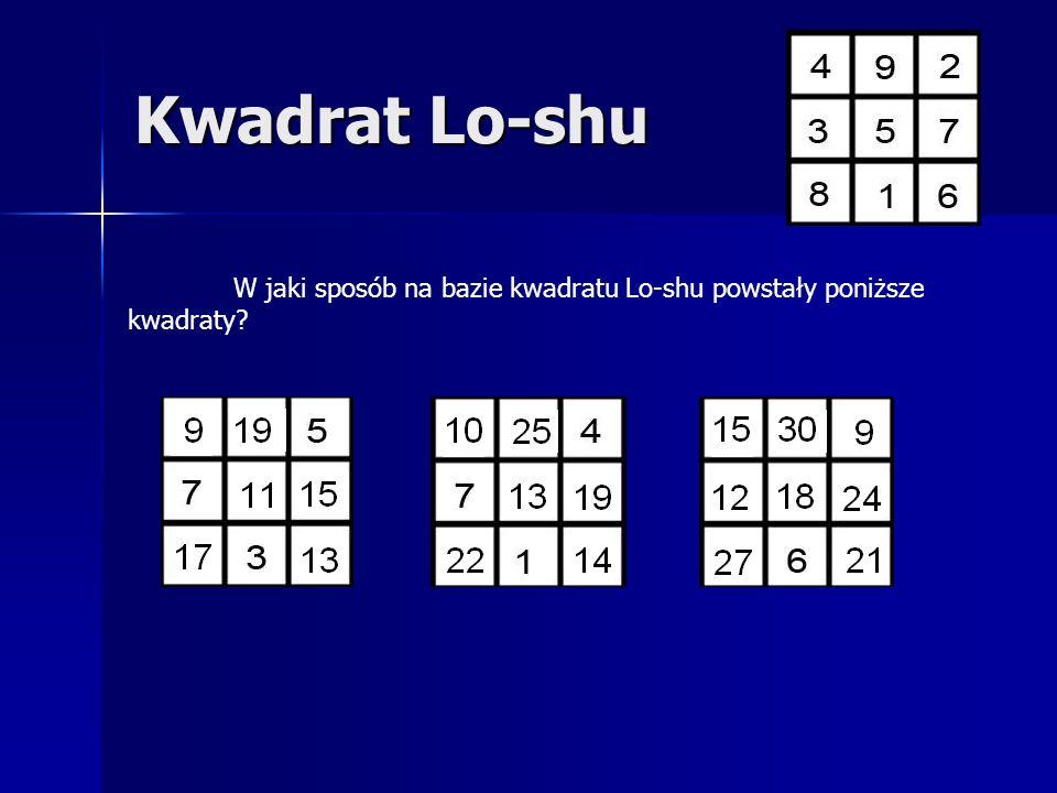 W jaki sposób na bazie kwadratu Lo-shu powstały poniższe kwadraty?