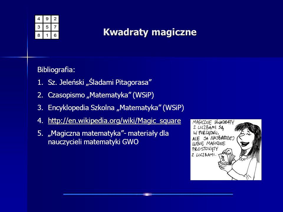 Bibliografia: 1.Sz. Jeleński Śladami Pitagorasa 2.Czasopismo Matematyka (WSiP) 3.Encyklopedia Szkolna Matematyka (WSiP) 4.http://en.wikipedia.org/wiki