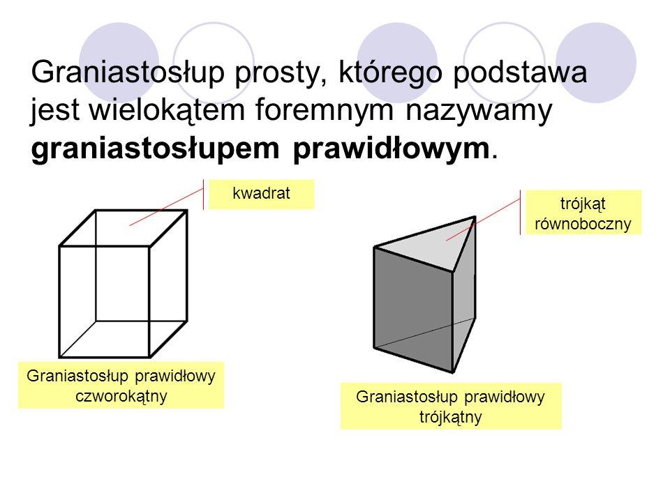 Graniastosłup prosty, którego podstawa jest wielokątem foremnym nazywamy graniastosłupem prawidłowym. kwadrat Graniastosłup prawidłowy czworokątny tró