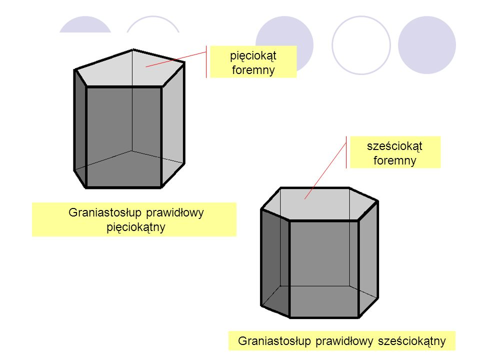 pięciokąt foremny Graniastosłup prawidłowy pięciokątny sześciokąt foremny Graniastosłup prawidłowy sześciokątny
