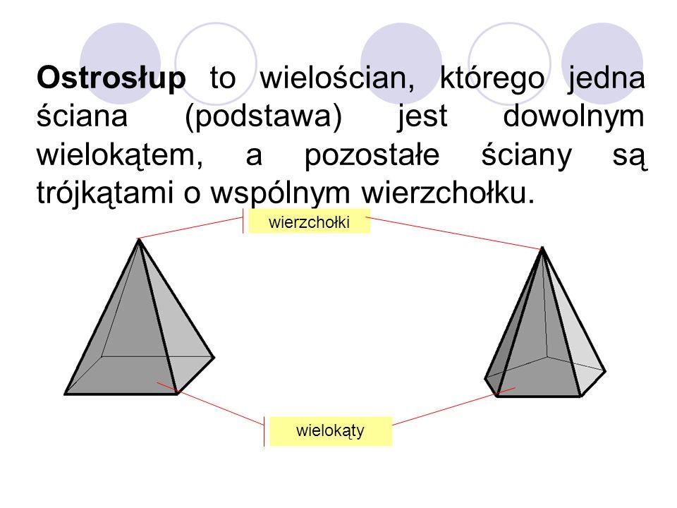Ostrosłup to wielościan, którego jedna ściana (podstawa) jest dowolnym wielokątem, a pozostałe ściany są trójkątami o wspólnym wierzchołku. wielokąty
