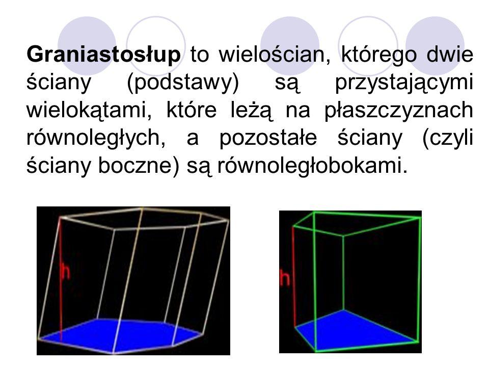 Graniastosłup to wielościan, którego dwie ściany (podstawy) są przystającymi wielokątami, które leżą na płaszczyznach równoległych, a pozostałe ściany