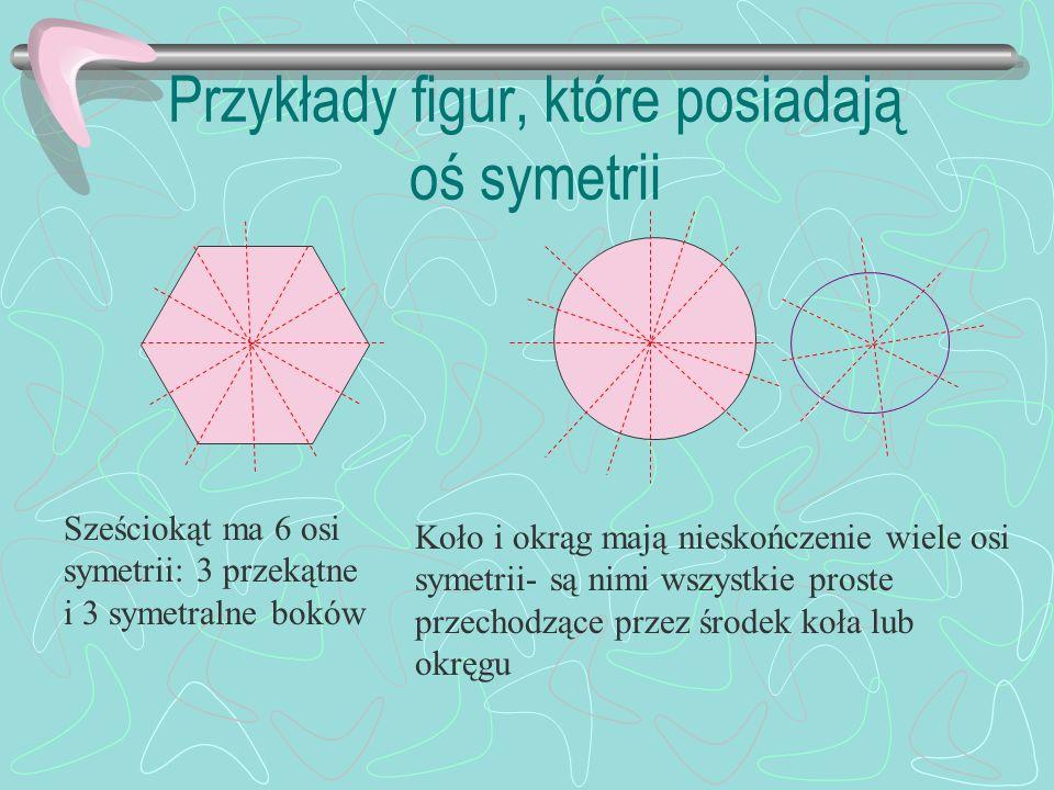 Przykłady figur, które posiadają oś symetrii Sześciokąt ma 6 osi symetrii: 3 przekątne i 3 symetralne boków Koło i okrąg mają nieskończenie wiele osi symetrii- są nimi wszystkie proste przechodzące przez środek koła lub okręgu