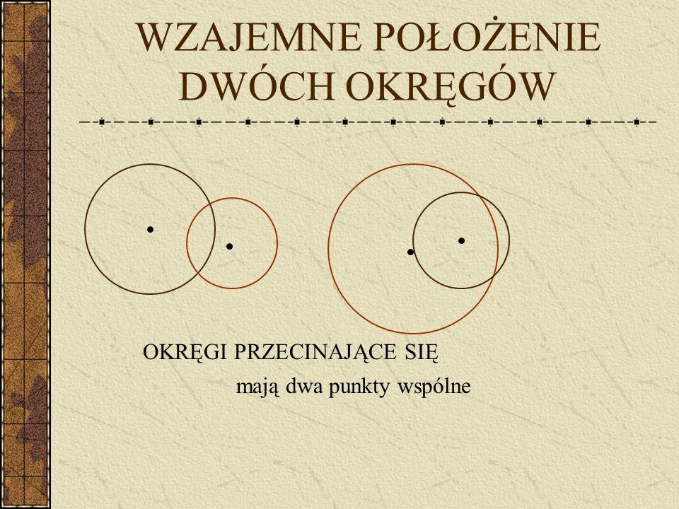 WZAJEMNE POŁOŻENIE DWÓCH OKRĘGÓW Rysunki przedstawiają różne położenie względem siebie dwóch okręgów: OKRĘGI ROZŁĄCZNE nie mają punktów wspólnych